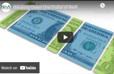 Breaking Down Rent